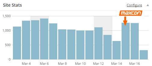 maxcdn_stats_effect